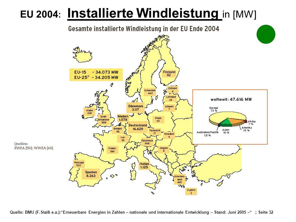 EU 2004: Installierte Windleistung in [MW]
